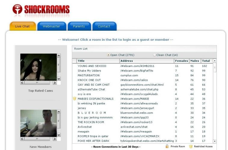ShockRooms, Alternative to ChatStep